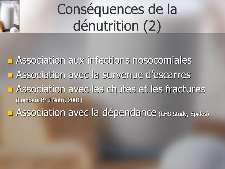 Conséquences de la dénutrition (2)