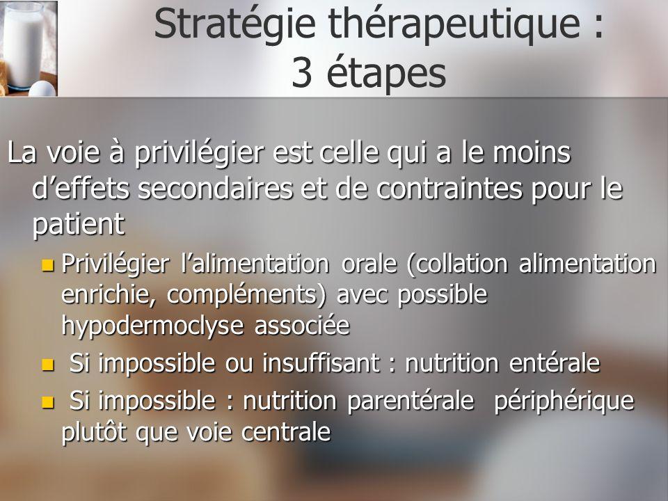 Stratégie thérapeutique : 3 étapes
