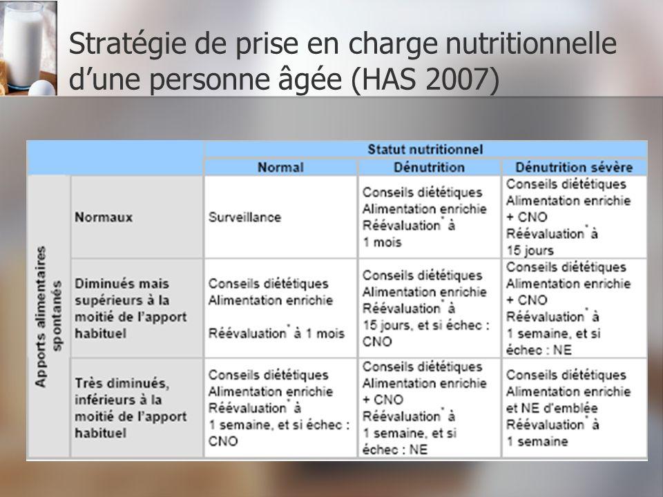 Stratégie de prise en charge nutritionnelle d'une personne âgée (HAS 2007)