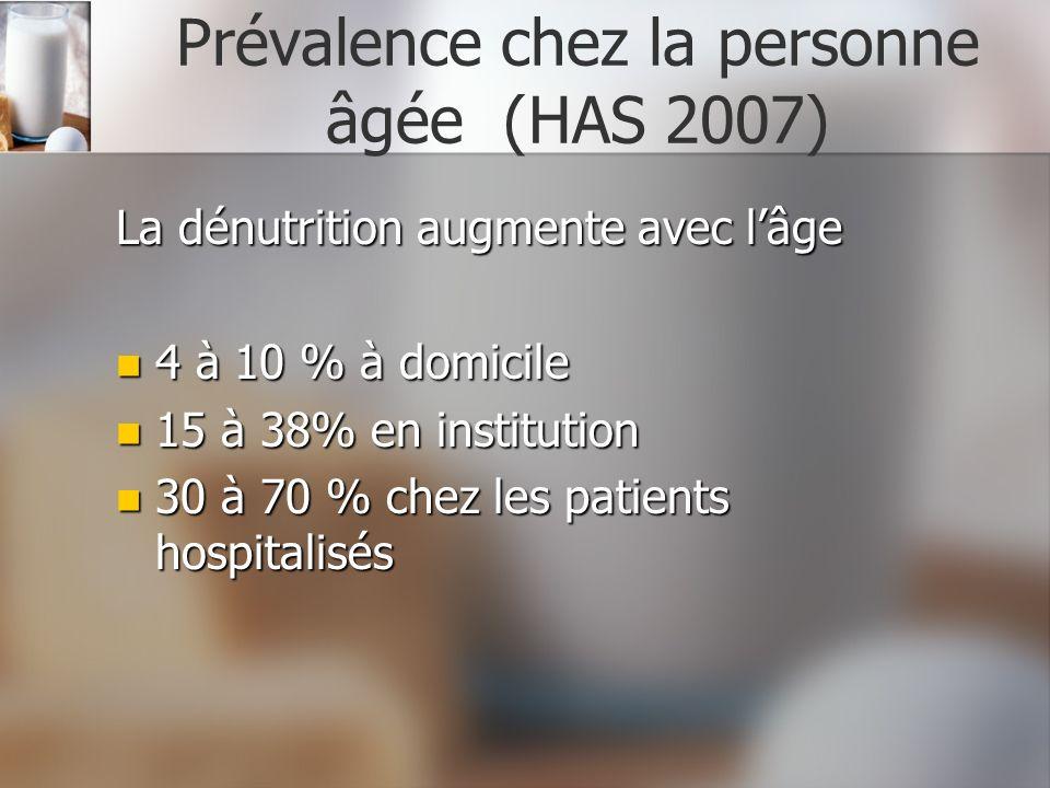 Prévalence chez la personne âgée (HAS 2007)