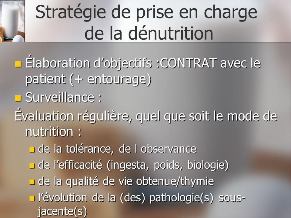 Stratégie de prise en charge de la dénutrition