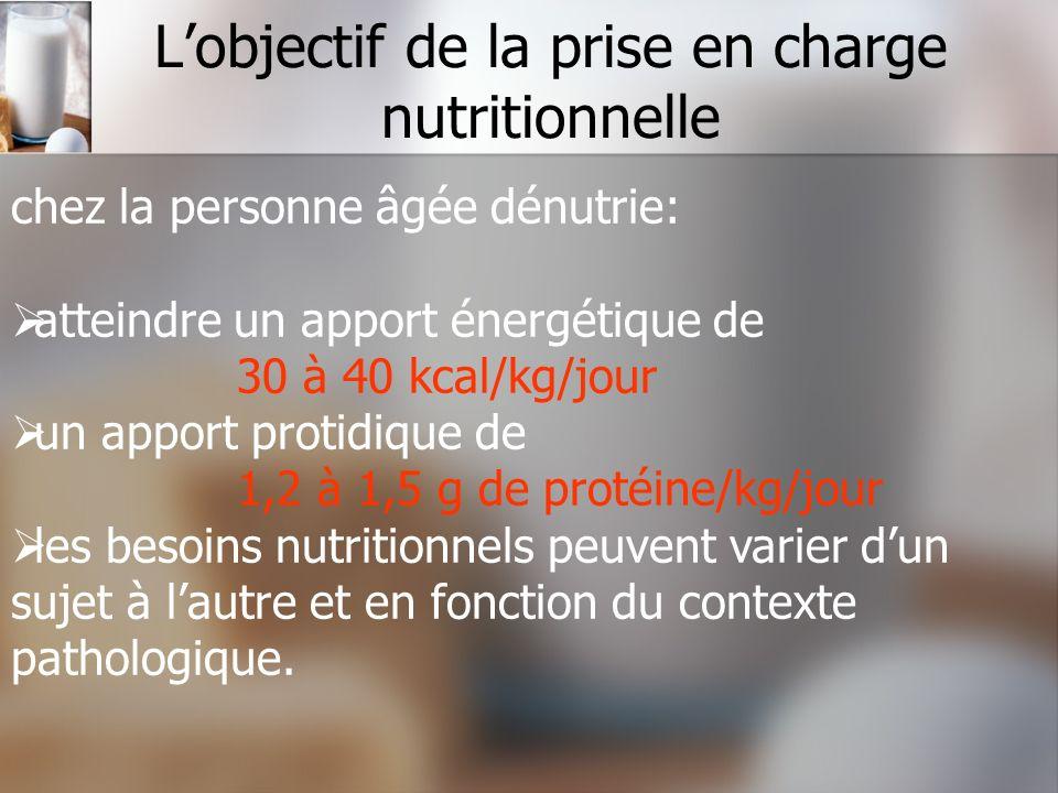 L'objectif de la prise en charge nutritionnelle
