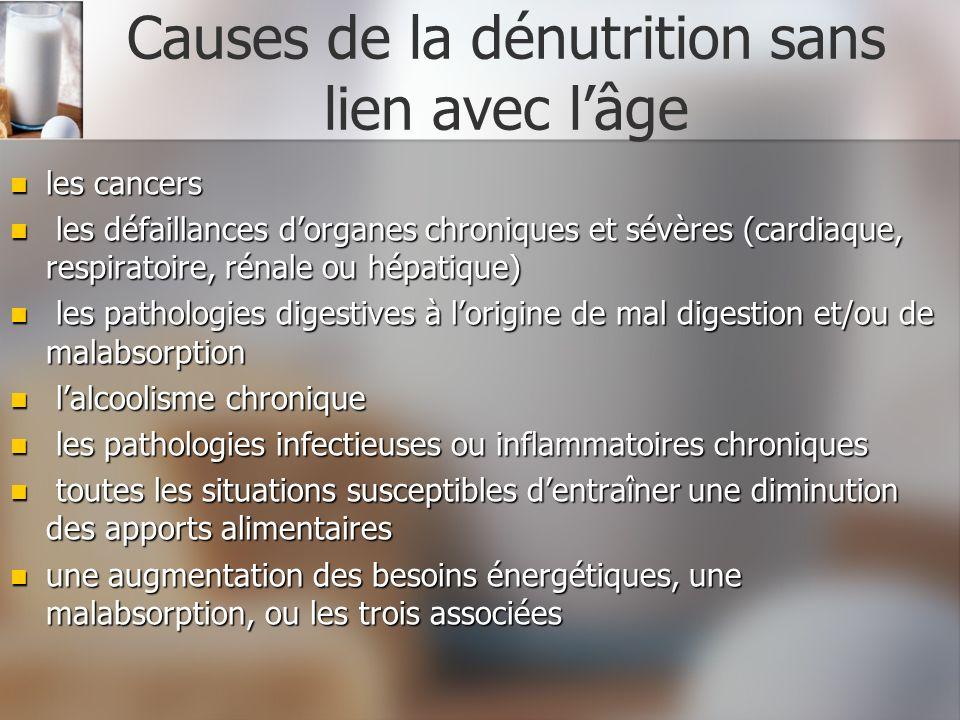 Causes de la dénutrition sans lien avec l'âge