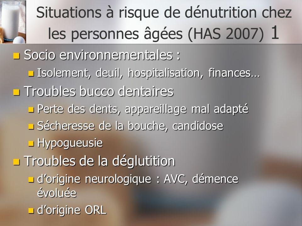 Situations à risque de dénutrition chez les personnes âgées (HAS 2007) 1