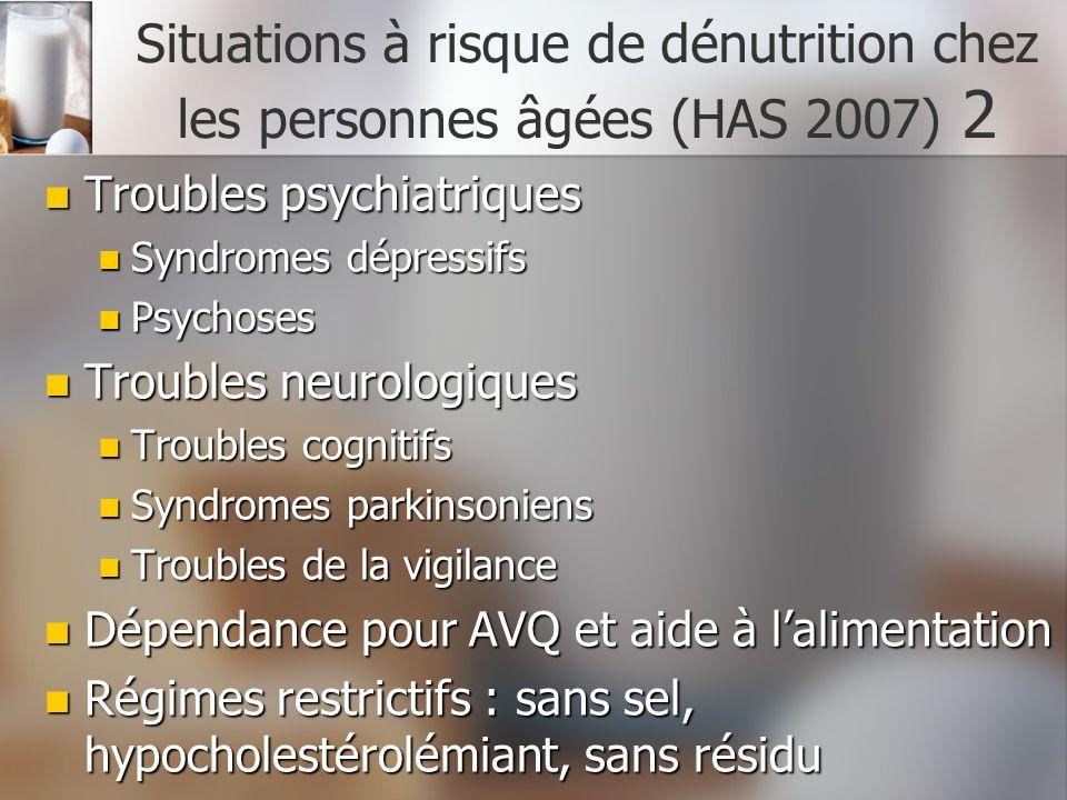 Situations à risque de dénutrition chez les personnes âgées (HAS 2007) 2