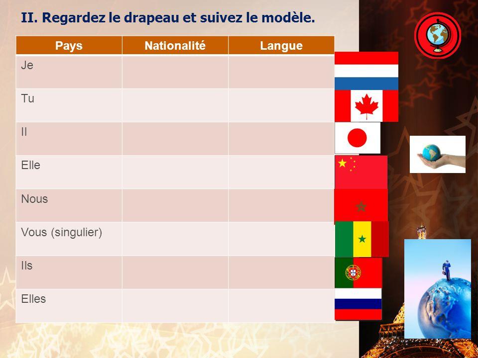 II. Regardez le drapeau et suivez le modèle.