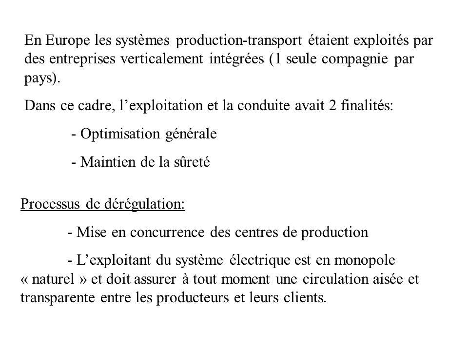 En Europe les systèmes production-transport étaient exploités par des entreprises verticalement intégrées (1 seule compagnie par pays).