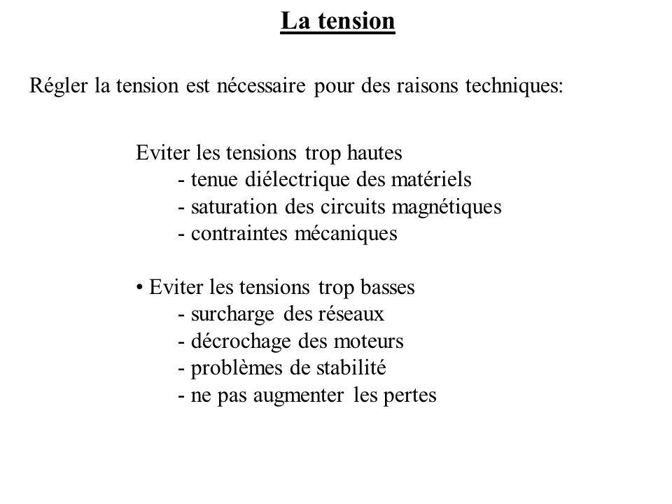La tensionRégler la tension est nécessaire pour des raisons techniques: Eviter les tensions trop hautes.