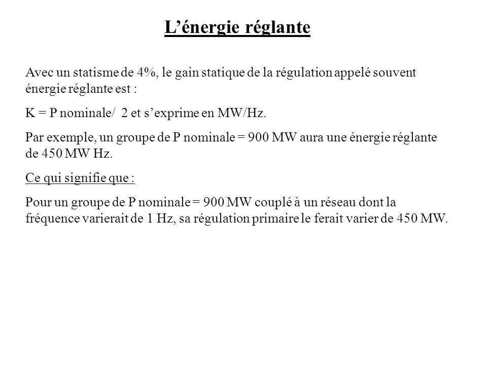 L'énergie réglante Avec un statisme de 4%, le gain statique de la régulation appelé souvent énergie réglante est :