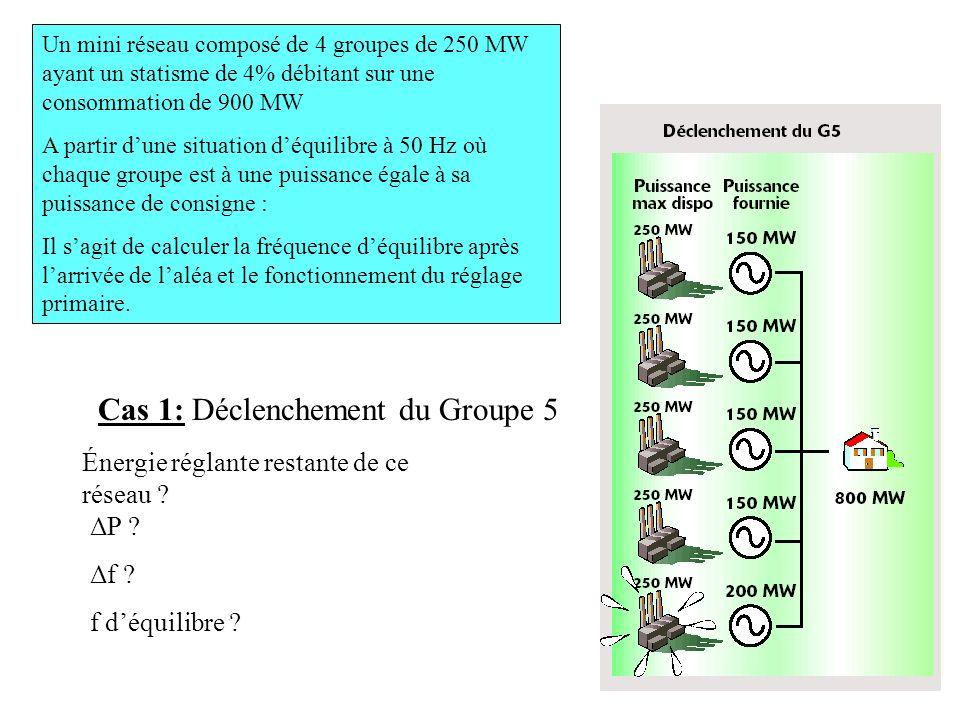 Cas 1: Déclenchement du Groupe 5
