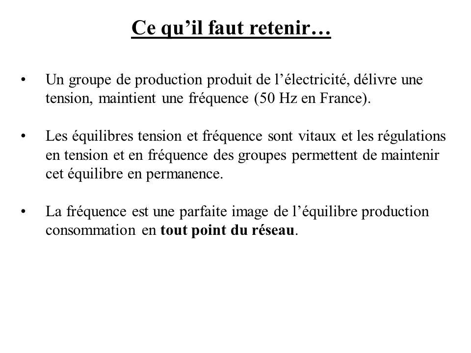 Ce qu'il faut retenir… Un groupe de production produit de l'électricité, délivre une tension, maintient une fréquence (50 Hz en France).