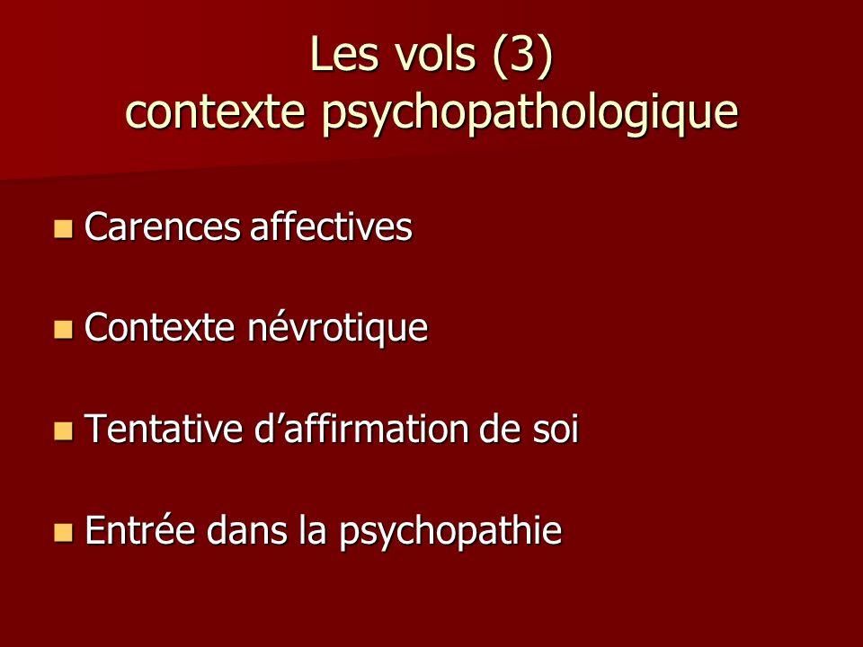 Les vols (3) contexte psychopathologique