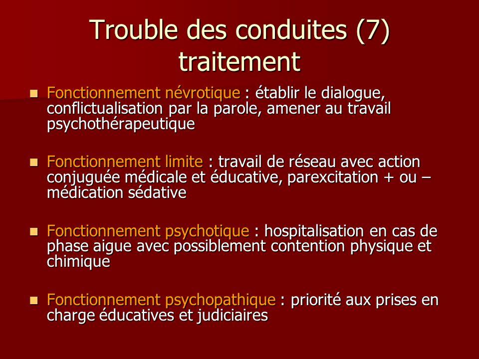 Trouble des conduites (7) traitement