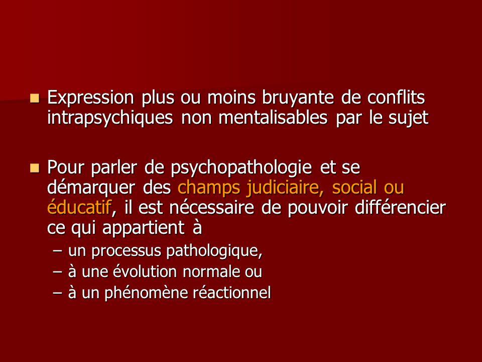 Expression plus ou moins bruyante de conflits intrapsychiques non mentalisables par le sujet