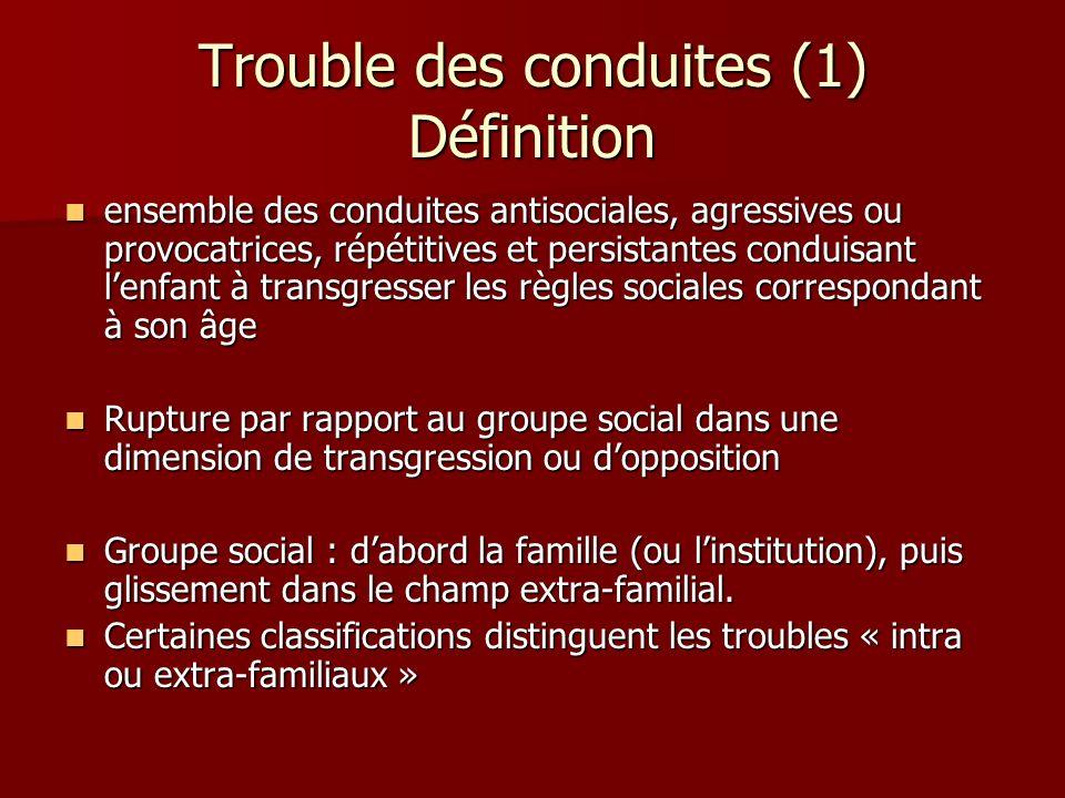 Trouble des conduites (1) Définition