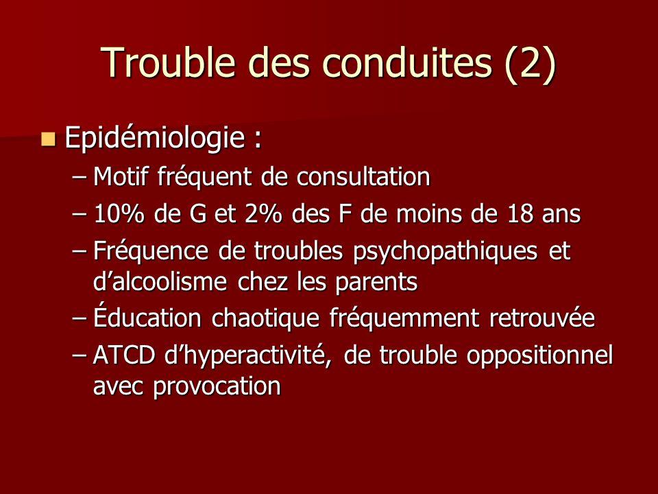 Trouble des conduites (2)