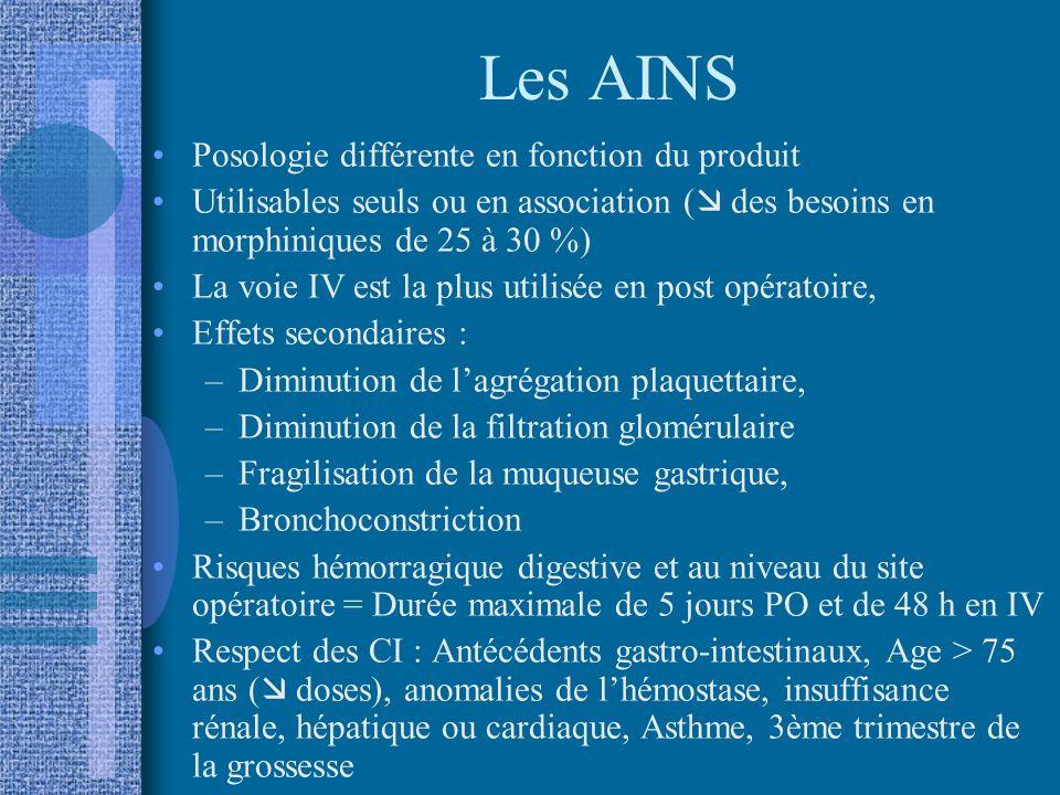 Les AINS Posologie différente en fonction du produit