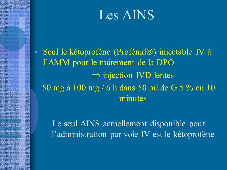 50 mg à 100 mg / 6 h dans 50 ml de G 5 % en 10 minutes
