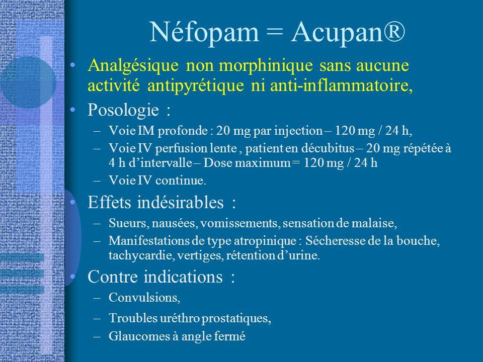 Néfopam = Acupan® Analgésique non morphinique sans aucune activité antipyrétique ni anti-inflammatoire,