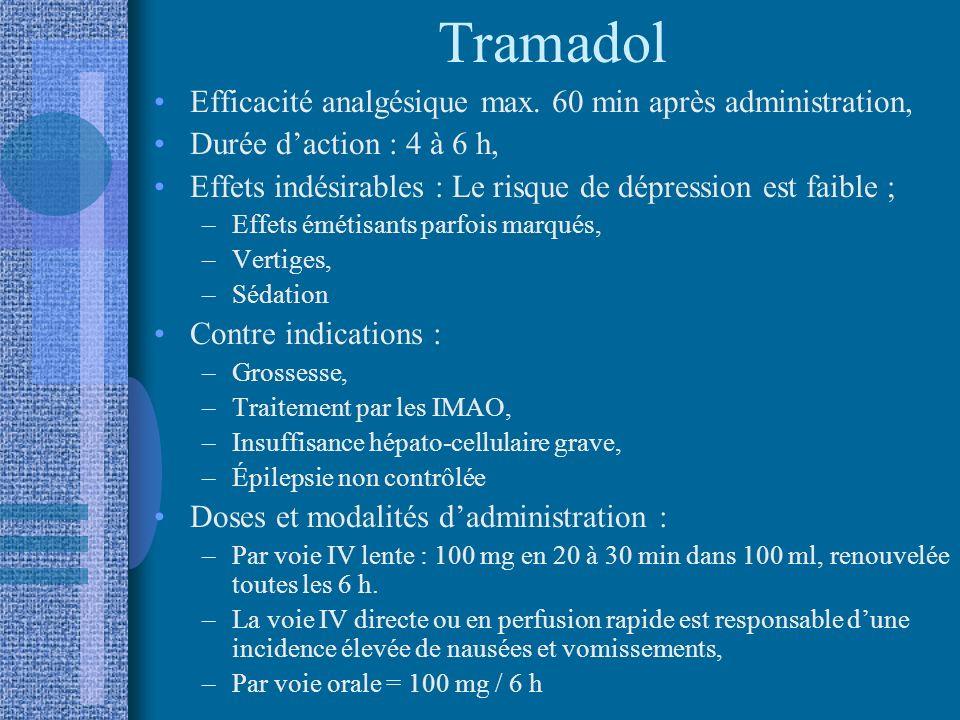 Tramadol Efficacité analgésique max. 60 min après administration,