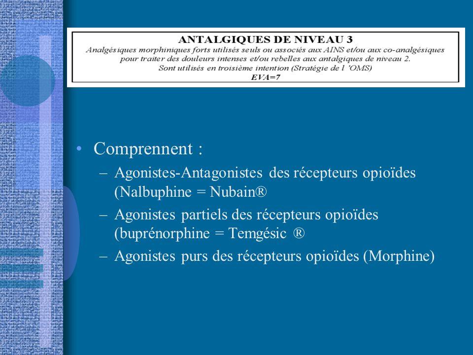 Comprennent : Agonistes-Antagonistes des récepteurs opioïdes (Nalbuphine = Nubain®