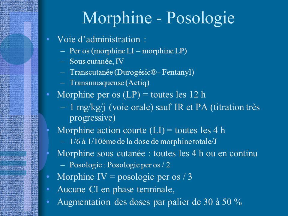 Morphine - Posologie Voie d'administration :