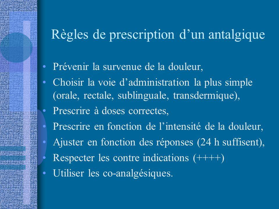 Règles de prescription d'un antalgique