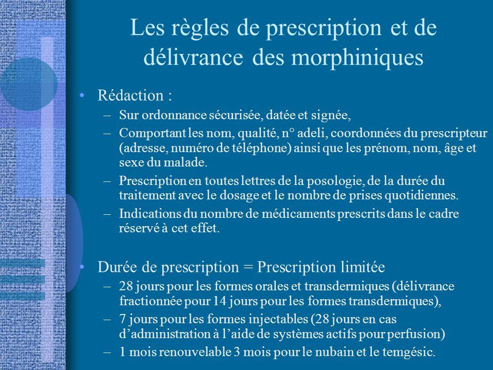 Les règles de prescription et de délivrance des morphiniques