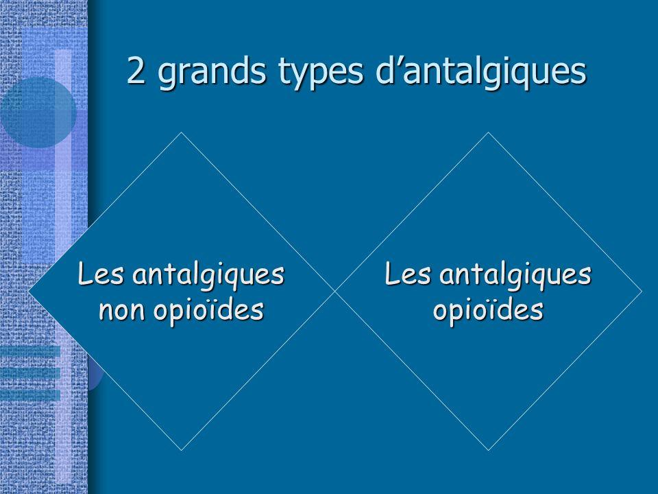 2 grands types d'antalgiques
