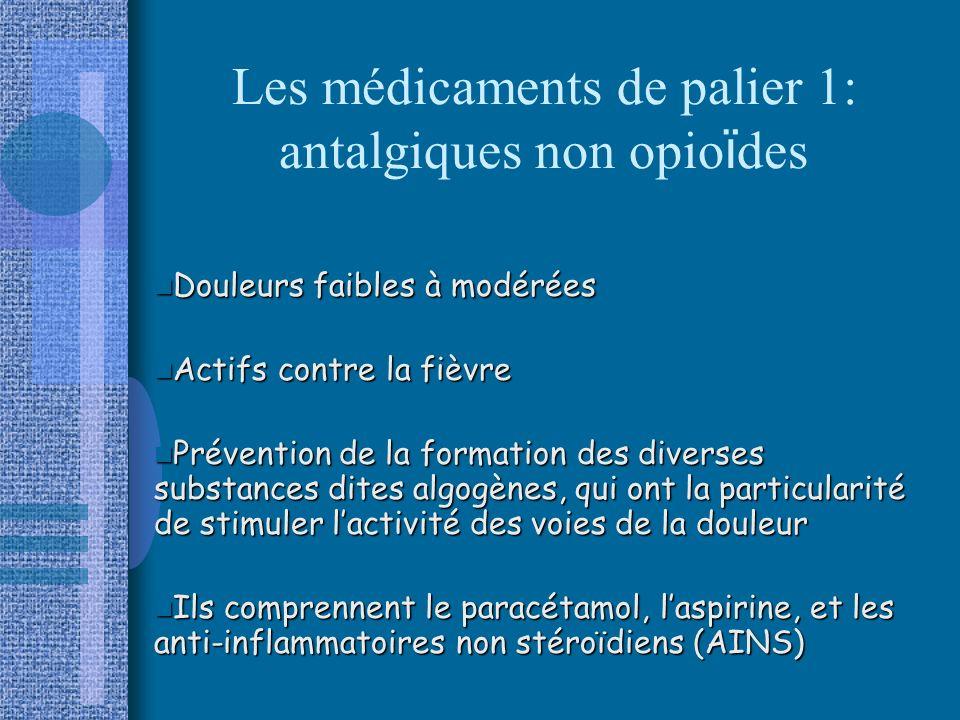 Les médicaments de palier 1: antalgiques non opioïdes