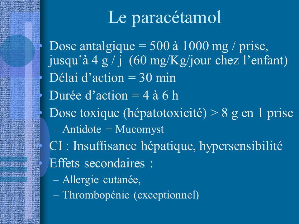 Le paracétamol Dose antalgique = 500 à 1000 mg / prise, jusqu'à 4 g / j (60 mg/Kg/jour chez l'enfant)