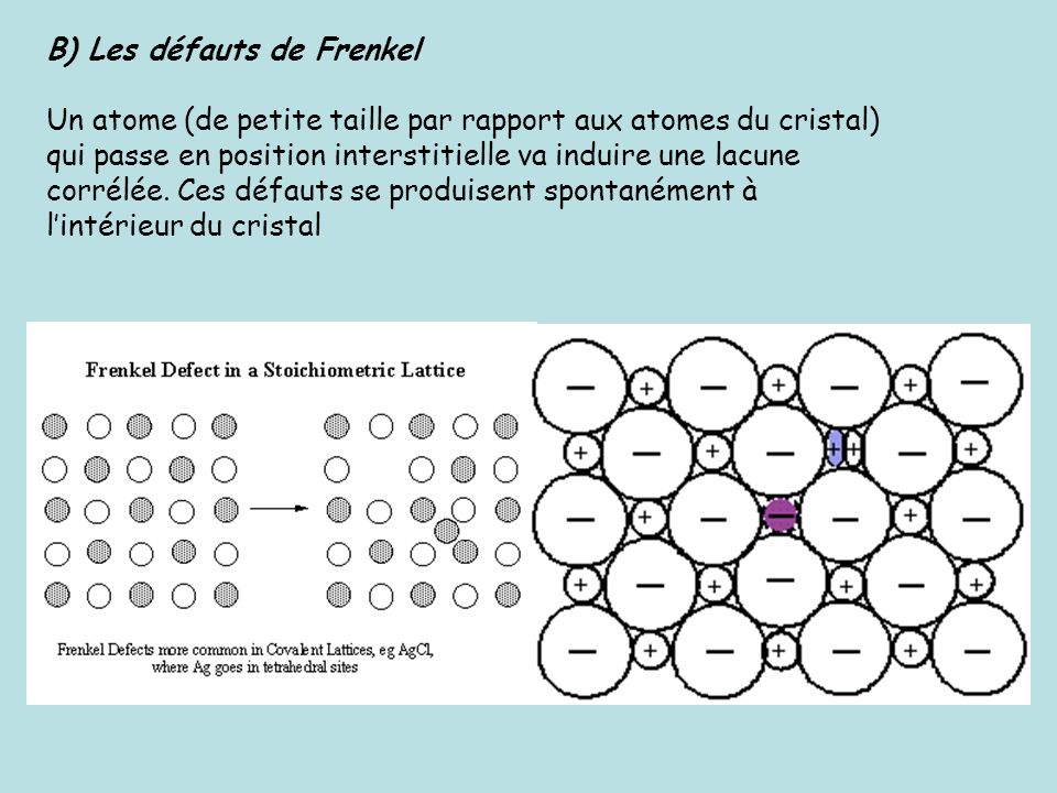 B) Les défauts de Frenkel