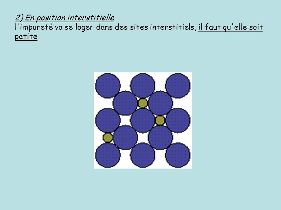 2) En position interstitielle