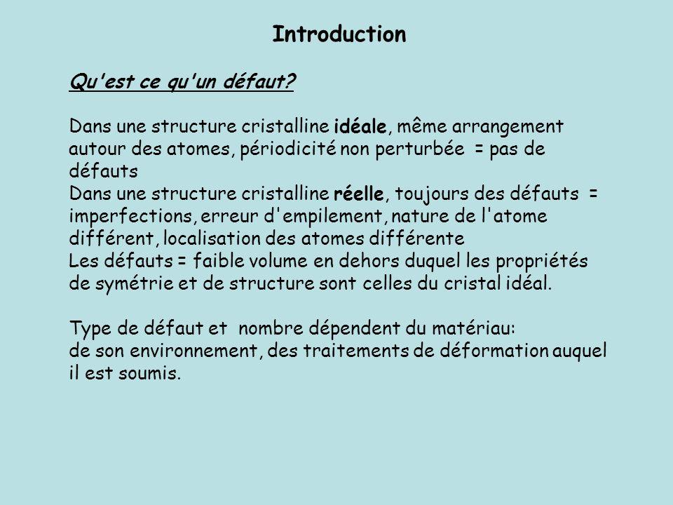 Introduction Qu est ce qu un défaut