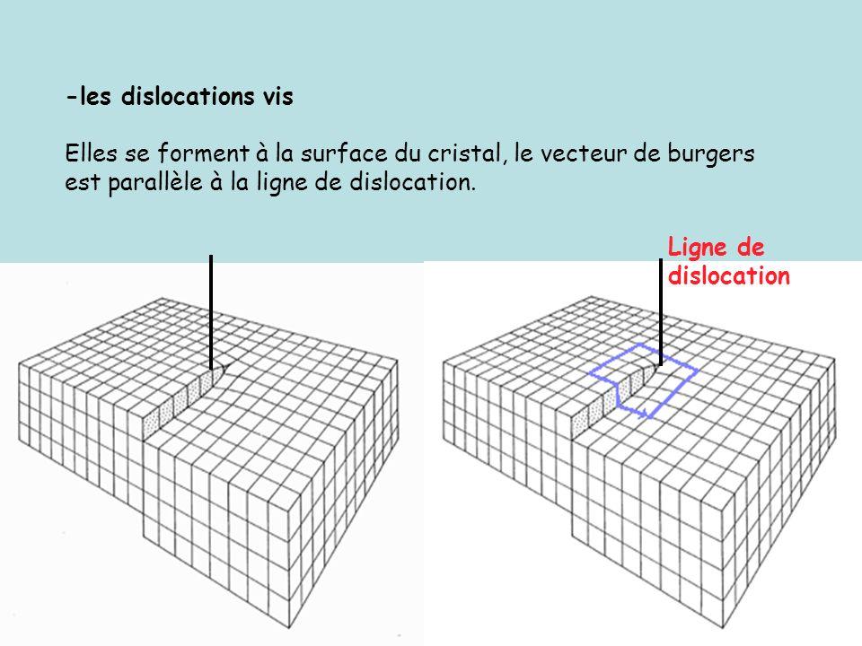 -les dislocations vis Elles se forment à la surface du cristal, le vecteur de burgers est parallèle à la ligne de dislocation.