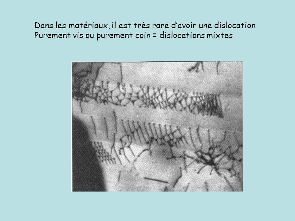 Dans les matériaux, il est très rare d'avoir une dislocation