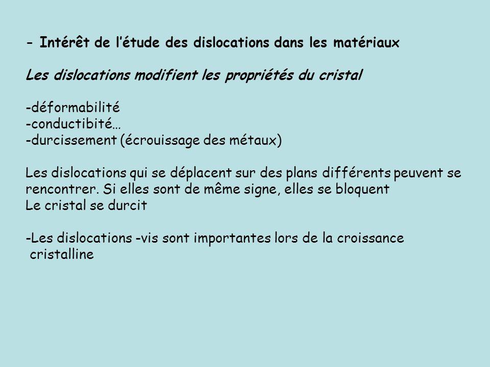 - Intérêt de l'étude des dislocations dans les matériaux