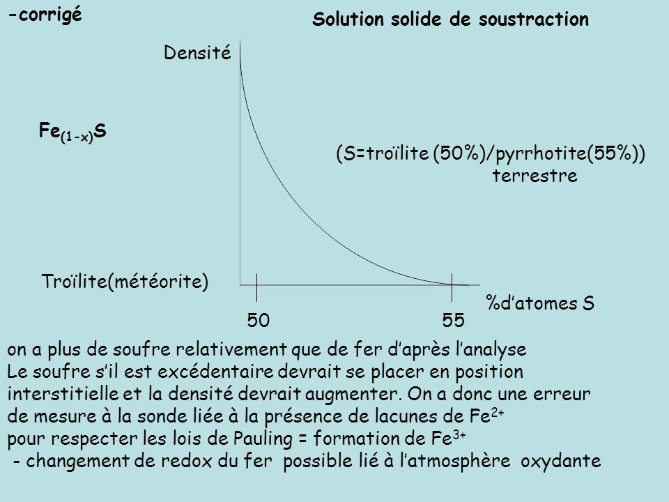-corrigé Solution solide de soustraction. Densité. Fe(1-x)S. (S=troïlite (50%)/pyrrhotite(55%)) terrestre.