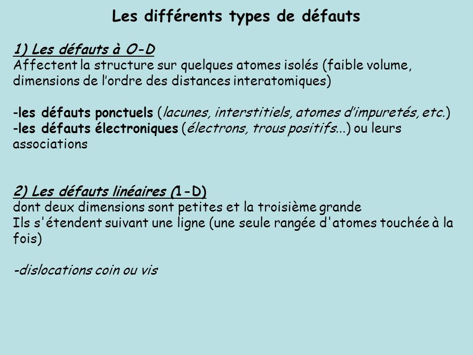 Les différents types de défauts