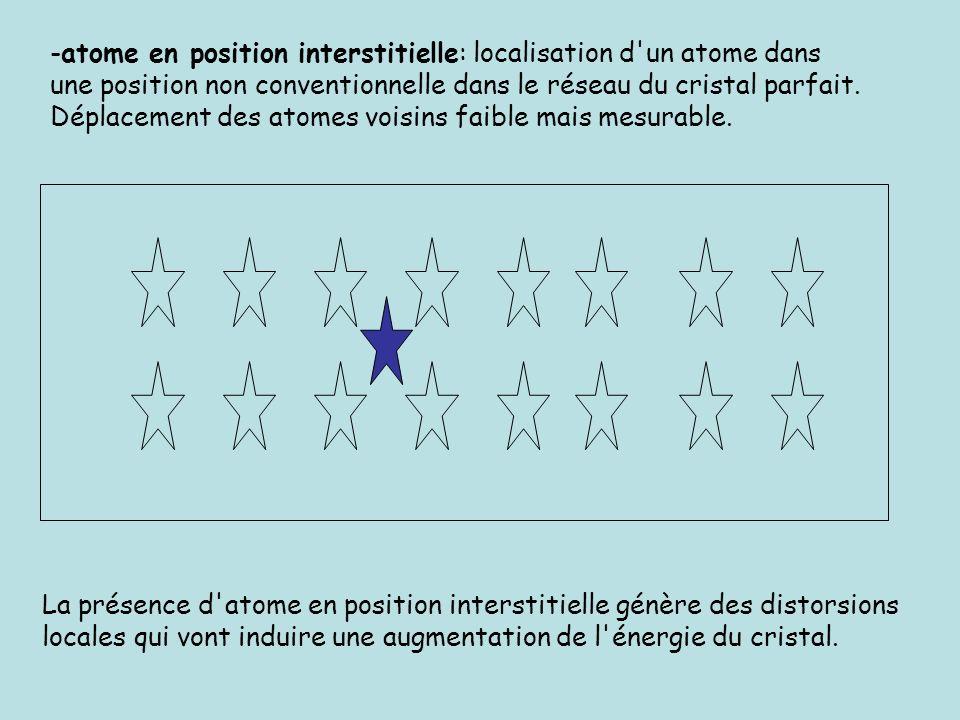 atome en position interstitielle: localisation d un atome dans une position non conventionnelle dans le réseau du cristal parfait.