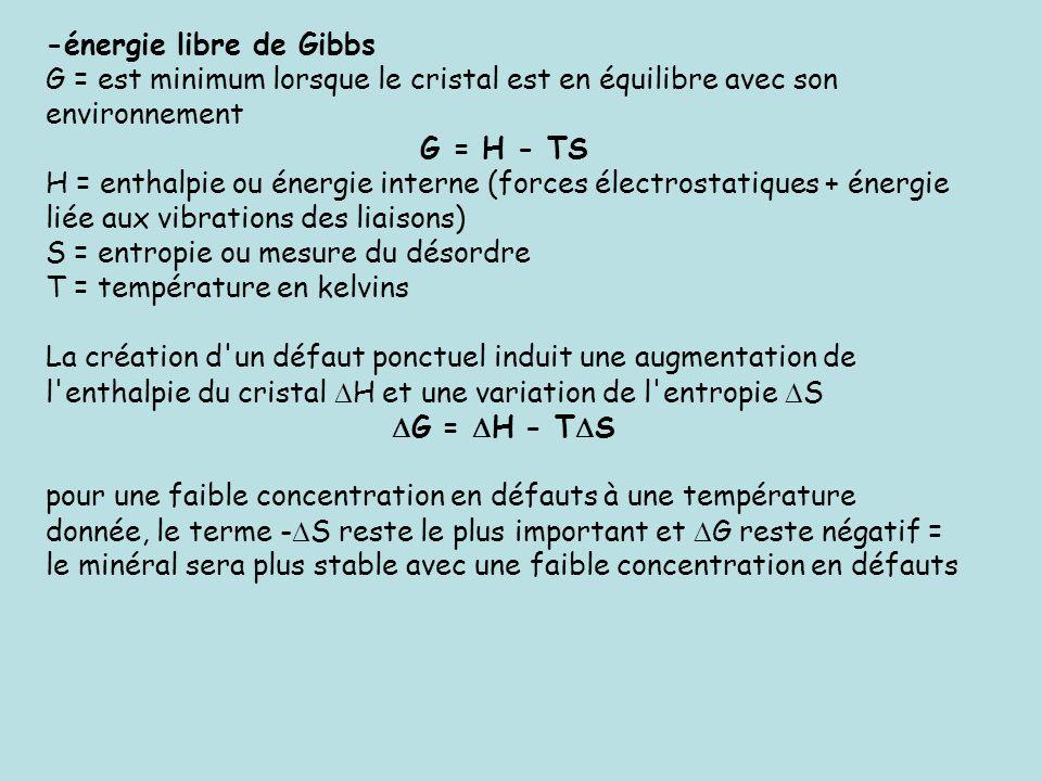 -énergie libre de Gibbs