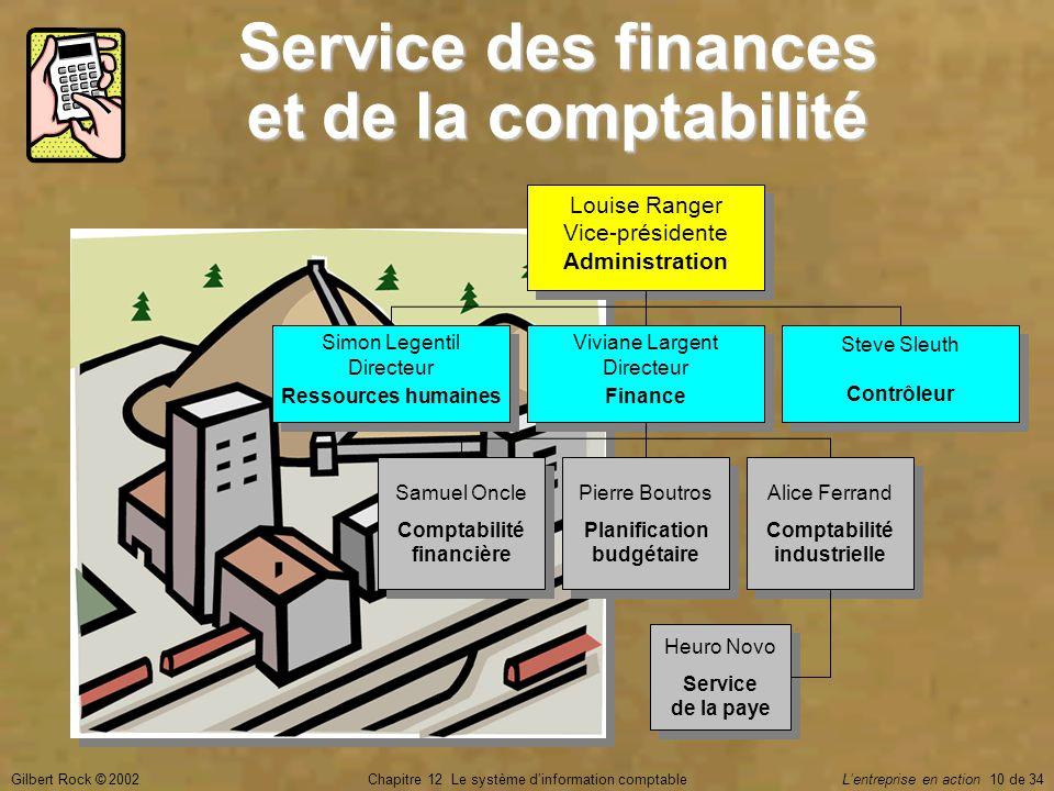 Service des finances et de la comptabilité