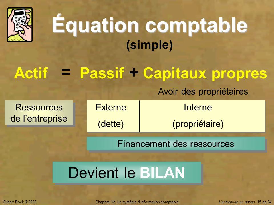 Équation comptable (simple)
