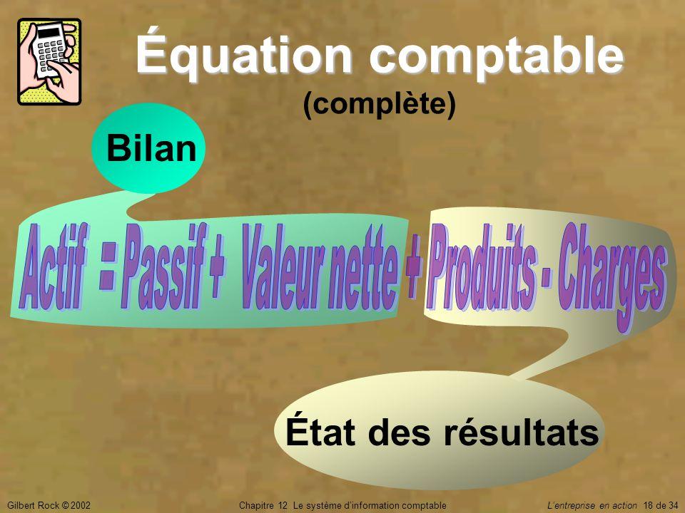 Équation comptable (complète)