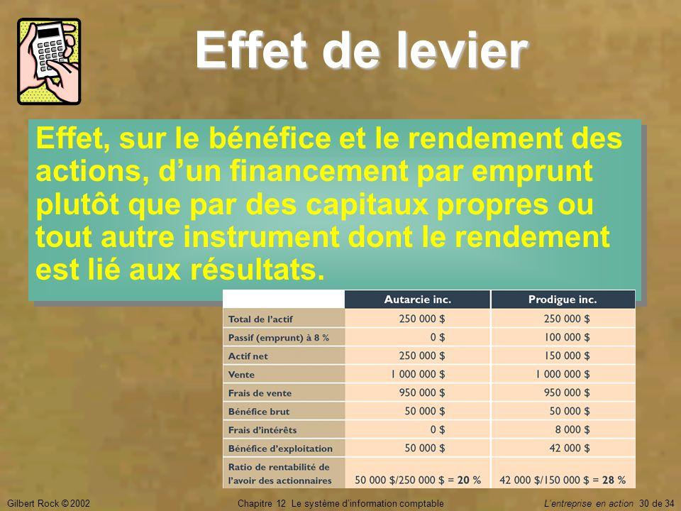 Chapitre 12 Le système d'information comptable