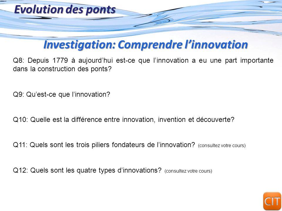 Investigation: Comprendre l'innovation