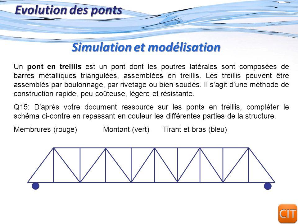 Simulation et modélisation