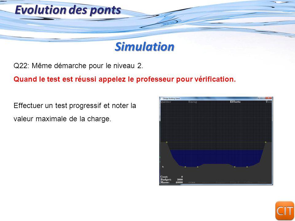 Evolution des ponts Simulation