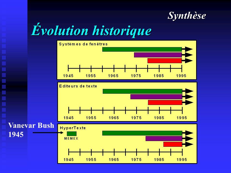 Synthèse Évolution historique Vanevar Bush 1945