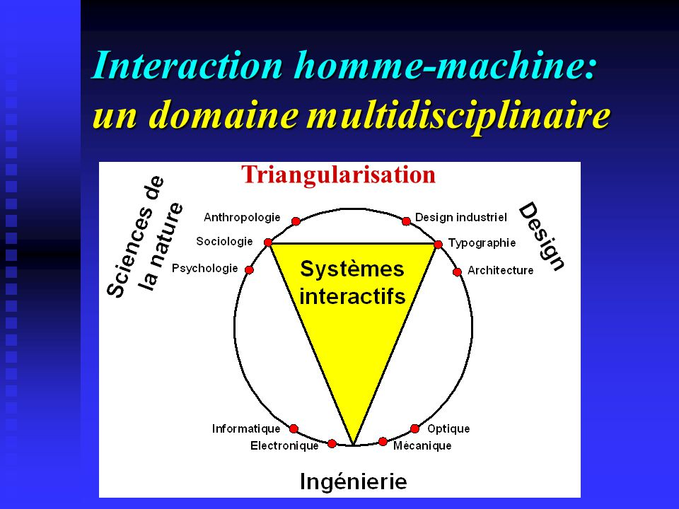 Interaction homme-machine: un domaine multidisciplinaire